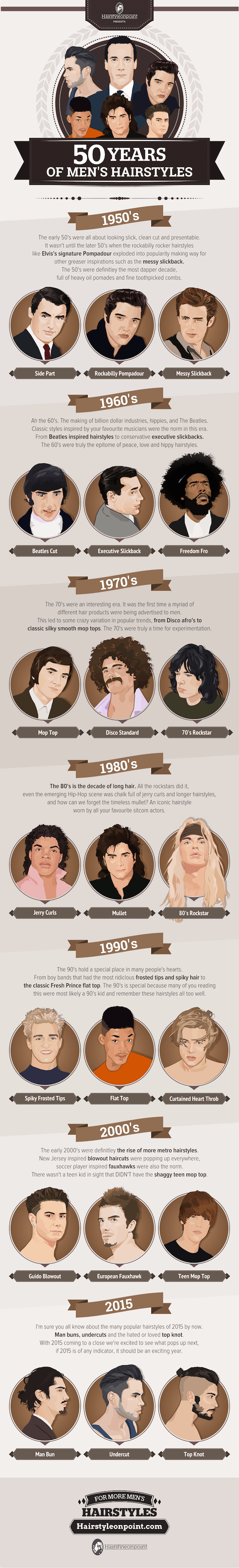 Hair Style Infographic